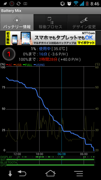 Nx battery 24h 8am