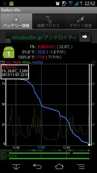F 01f charge 1