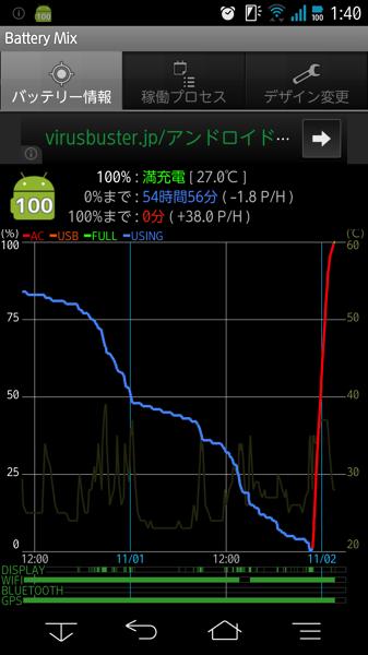 F 01f charge 3