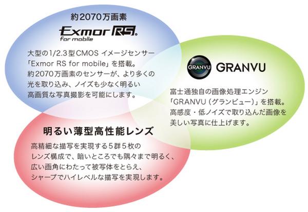 F 05f camera info